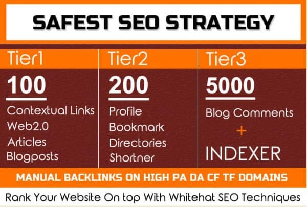 5000-Plus-Tiered-Contextual-Seo-Backlinks